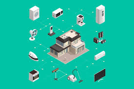 Defining the Internet of Things Techspert Services