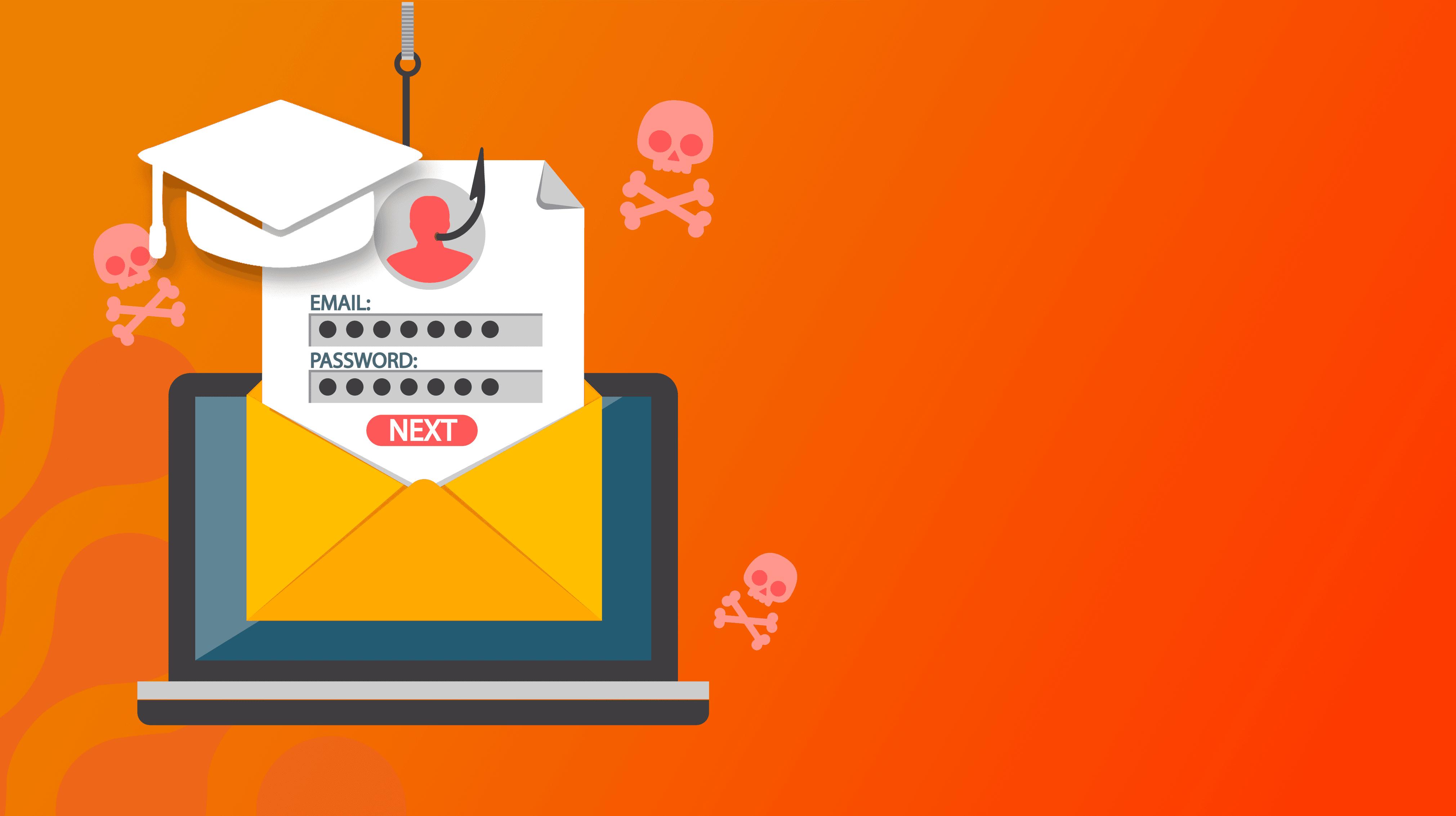 phishing training image